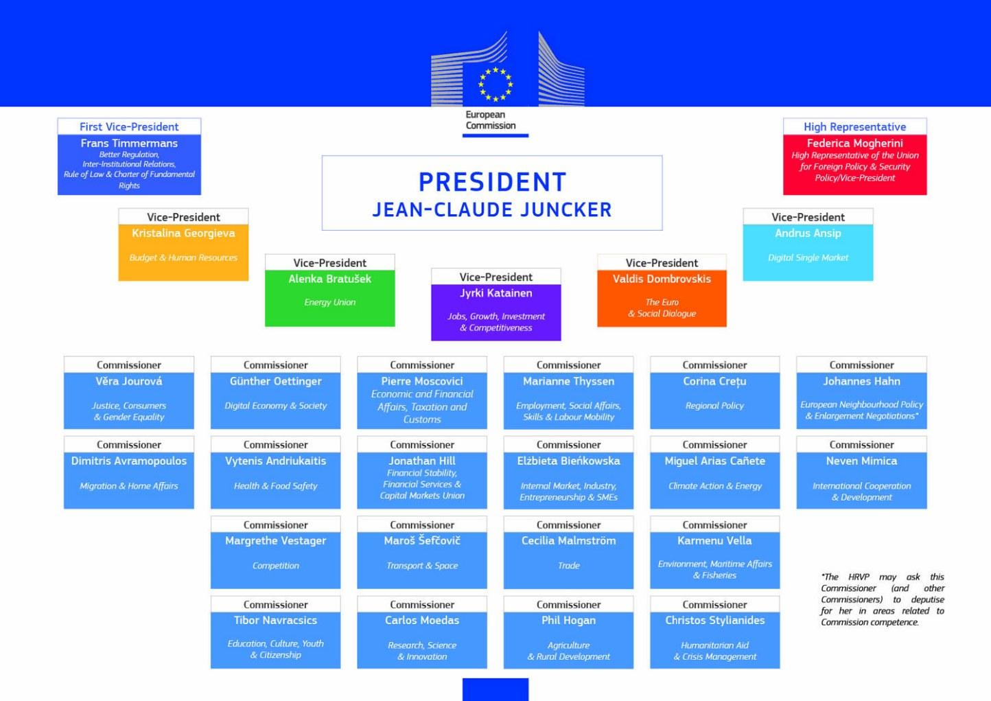 kommission europa eu artikel