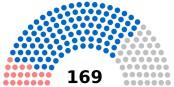 """Voilà la composition du nouveau Conseil Régional d'ACAL - PS, Républicains, FN. Et Philippe Richert se met à """"faire de la politique autrement"""". Foto: Iver003 / Wikimedia Commons / CC-BY-SA 4.0int"""