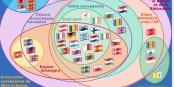 Voilà la théorie - la pratique européenne en est bien différente en cette année de grâce 2016. Foto: Screenshot Antoine Spohr