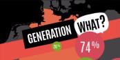 La jeunesse allemande ne se retrouve pas dans des systèmes du 20e siècle. Foto: www.sinus-institut.de