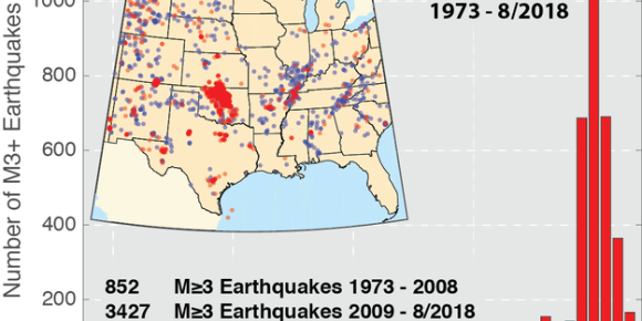 La Croatie s'apprête à faire rocker son sol. En Oklahoma,une terre très peu sismique l'est devenue très fort après l'introduction de la fracturation, en 2009 ! Foto: U.S. Geological Survey / Wikimédia Commons / CC-BY-SA PD