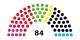 La répartition des sièges à la diète de Brême le montre - Die Linke (violet), le SPD (rouge) et les Verts disposent d'une majorité. Foto: Wikimedia Commons / PD