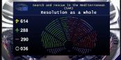 """Le résultat du """"vote de la honte"""" - 290 eurodéputé.e.s se fichent pas mal des morts en Méditerranée. Foto: (c) Sven Giegold"""